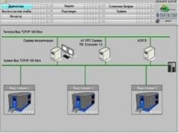 Diagnostics screen of control system